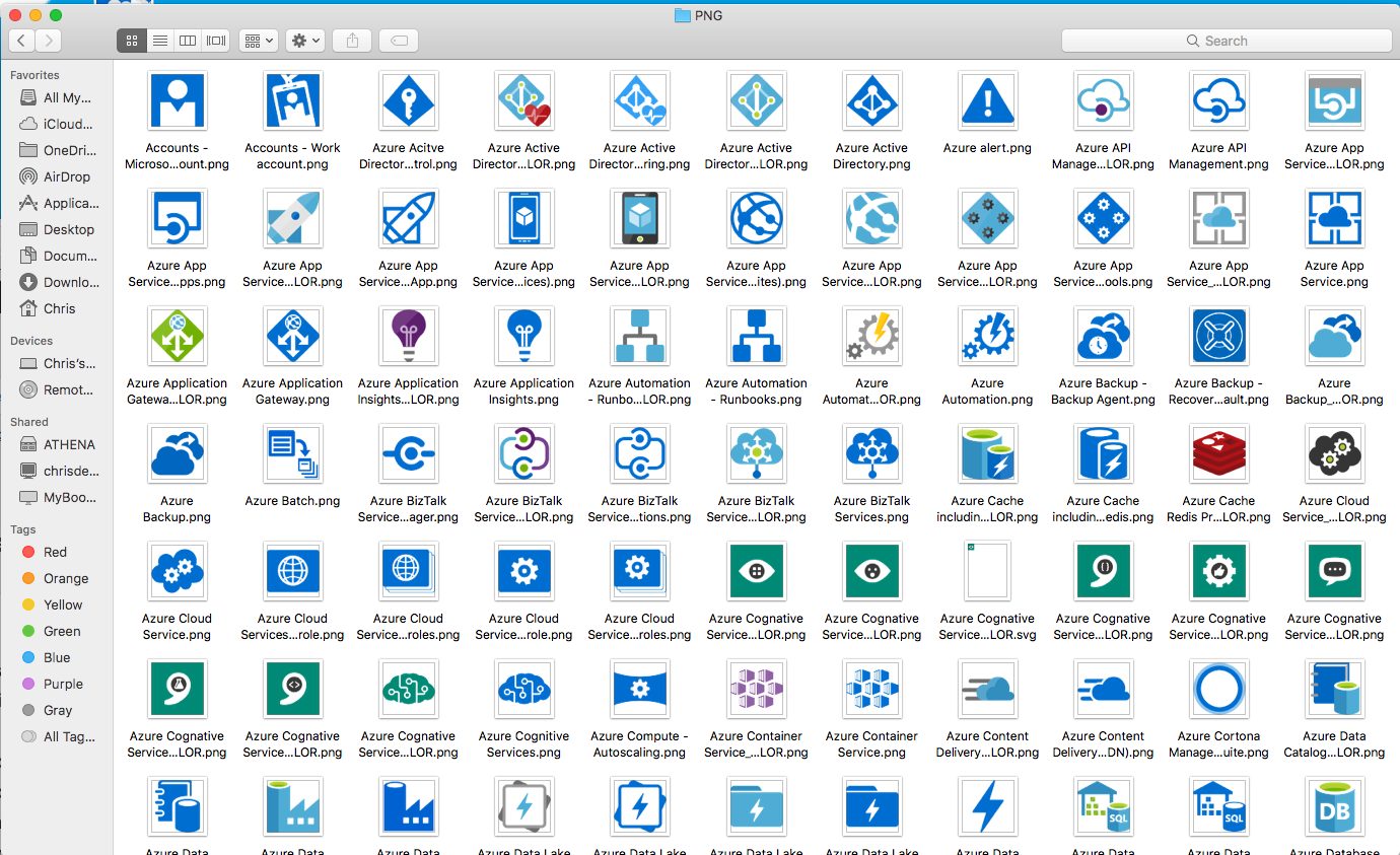 Microsoft Azure Icon Set Download - Visio stencil, PowerPoint, PNG, SVG 11